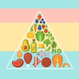 Emily gikk ned 6 kilo med denne dietten