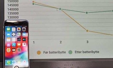 Så enkelt gjorde vi en gammel iPhone lynrask
